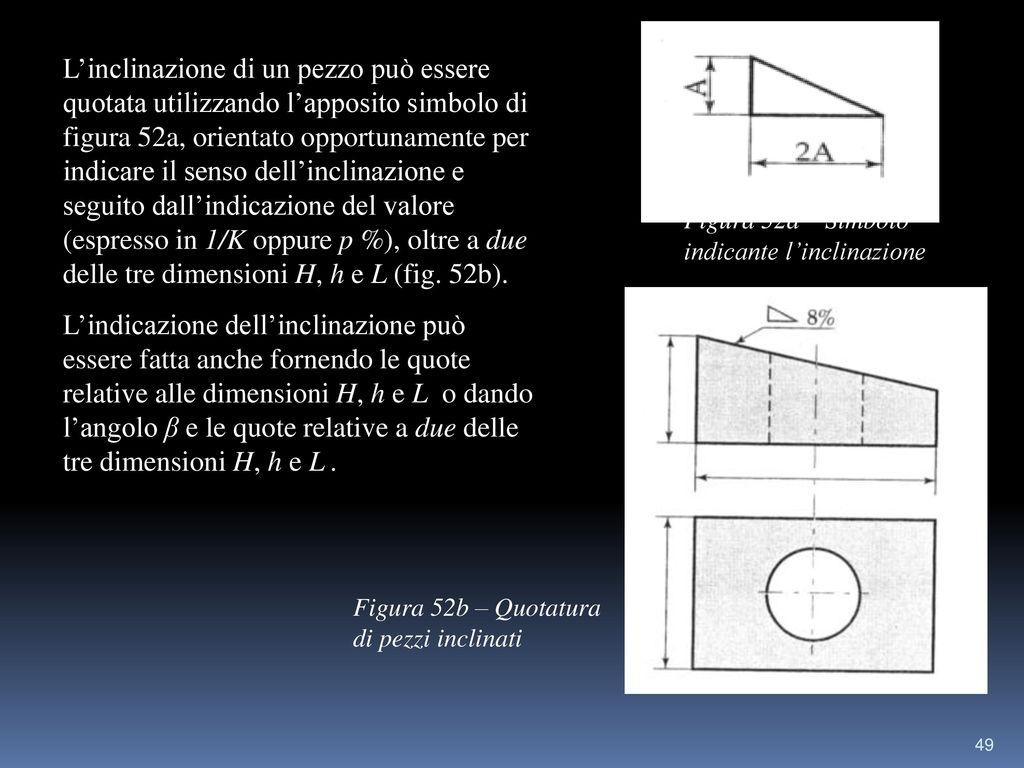 L'inclinazione di un pezzo può essere quotata utilizzando l'apposito simbolo di figura 52a, orientato opportunamente per indicare il senso dell'inclinazione e seguito dall'indicazione del valore (espresso in 1/K oppure p %), oltre a due delle tre dimensioni H, h e L (fig. 52b).