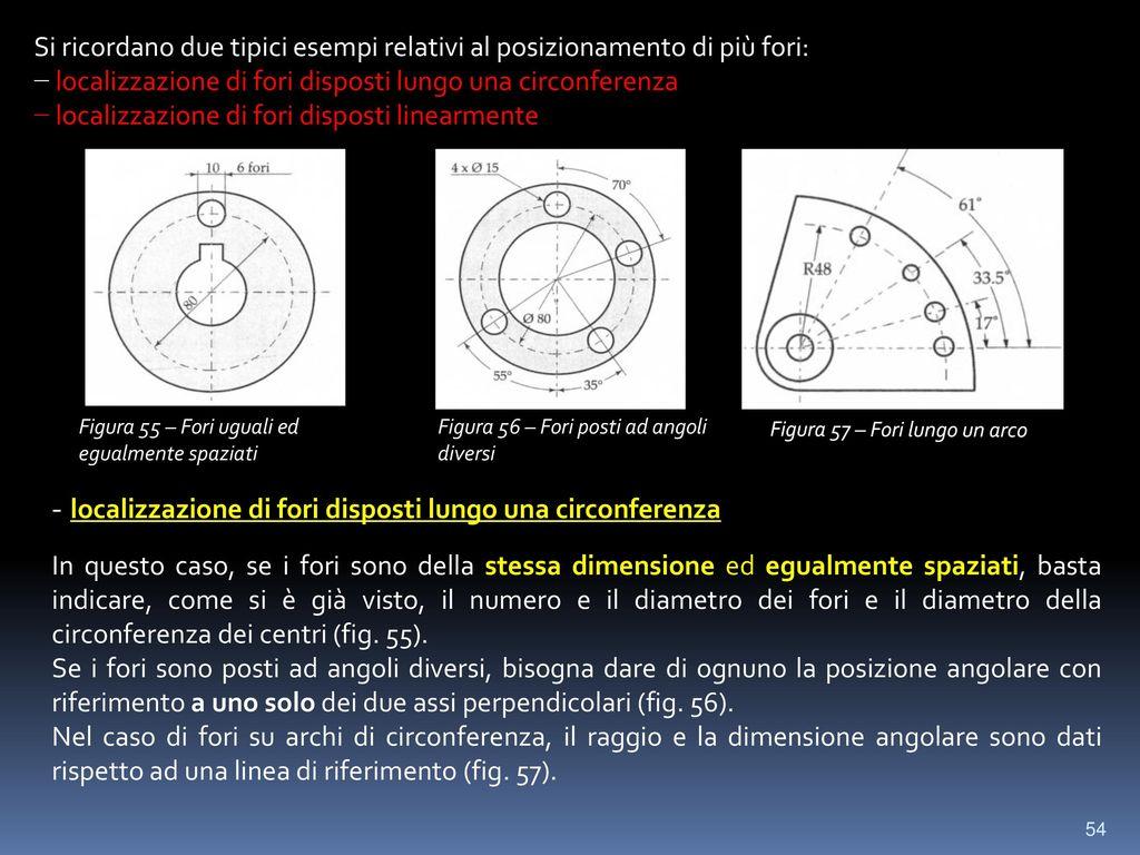 - localizzazione di fori disposti lungo una circonferenza