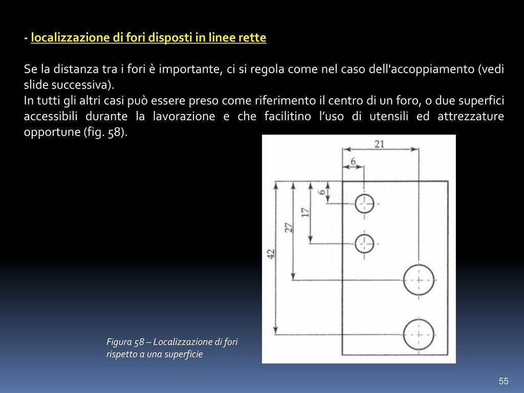 - localizzazione di fori disposti in linee rette