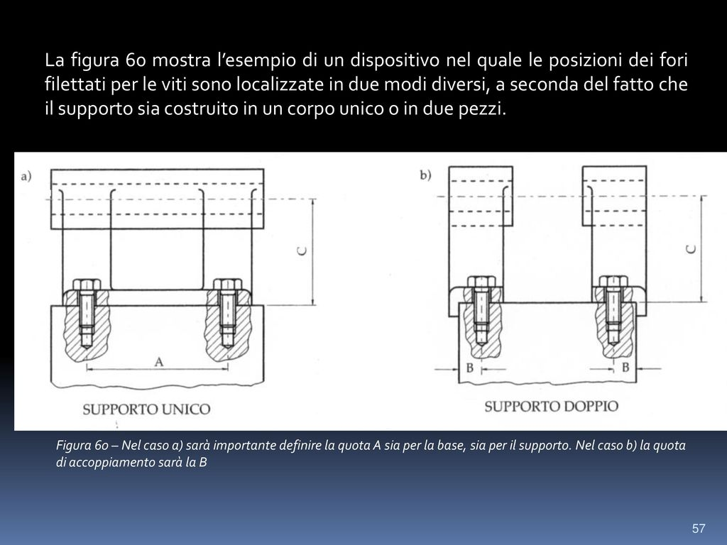 La figura 60 mostra l'esempio di un dispositivo nel quale le posizioni dei fori filettati per le viti sono localizzate in due modi diversi, a seconda del fatto che il supporto sia costruito in un corpo unico o in due pezzi.