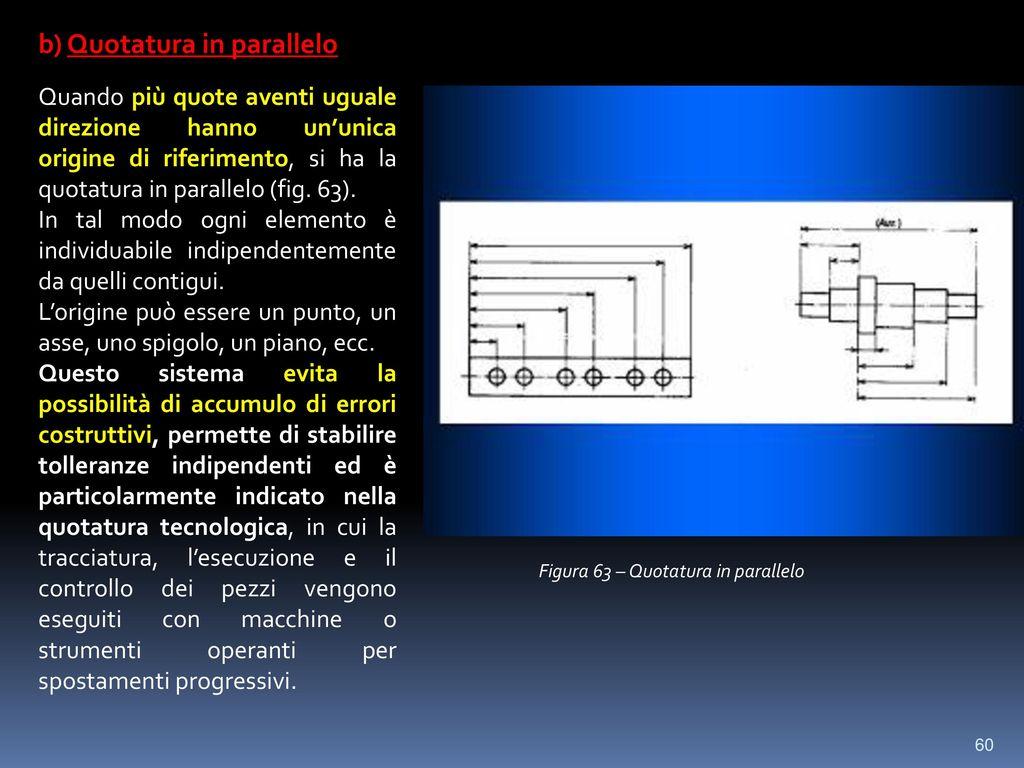 b) Quotatura in parallelo
