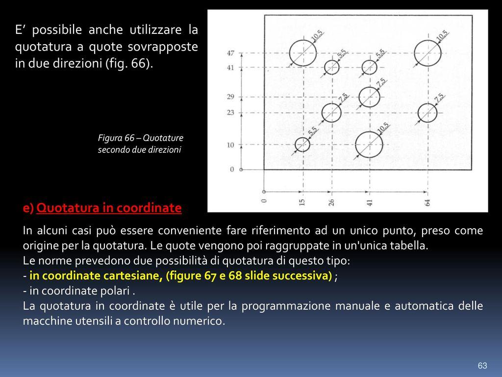 e) Quotatura in coordinate