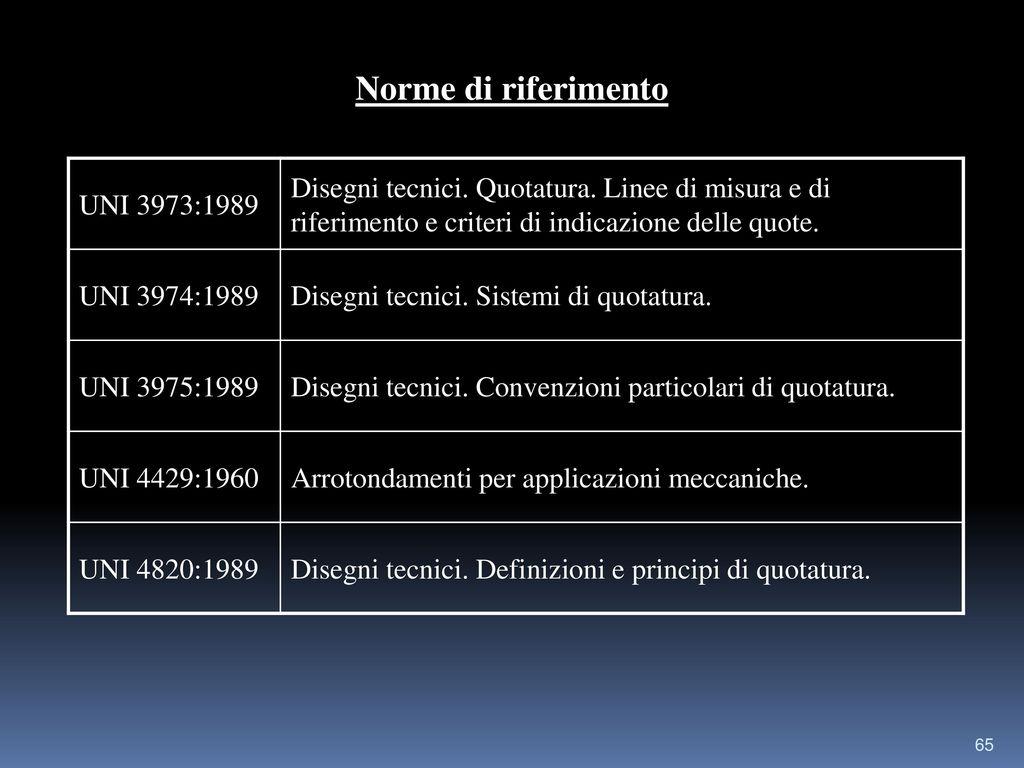 Norme di riferimento UNI 3973:1989
