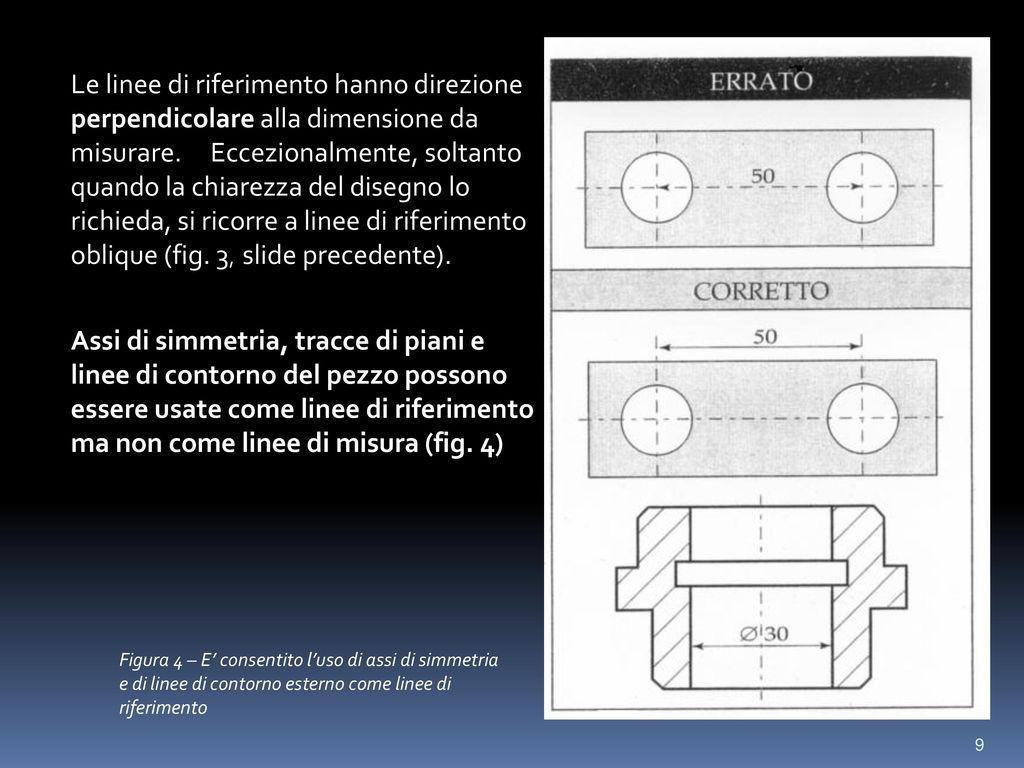 Le linee di riferimento hanno direzione perpendicolare alla dimensione da misurare. Eccezionalmente, soltanto quando la chiarezza del disegno lo richieda, si ricorre a linee di riferimento oblique (fig. 3, slide precedente).
