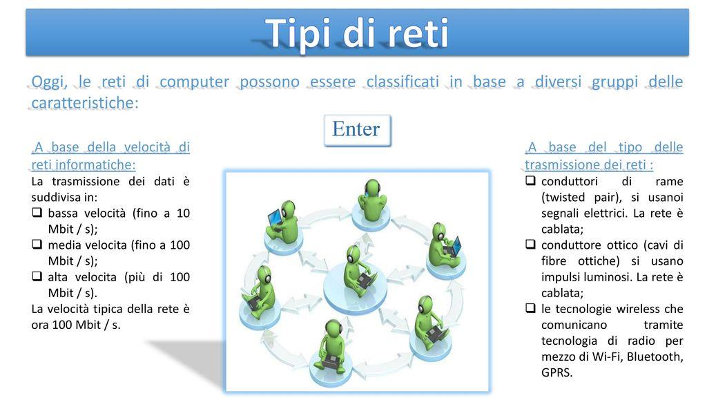Che cos 39 una rete di computer ppt video online scaricare for Diversi tipi di tubo di rame