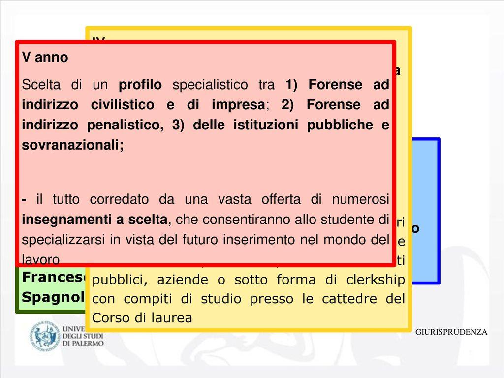 Universit degli studi di palermo ppt scaricare - Permuta immobiliare tra privato e impresa ...