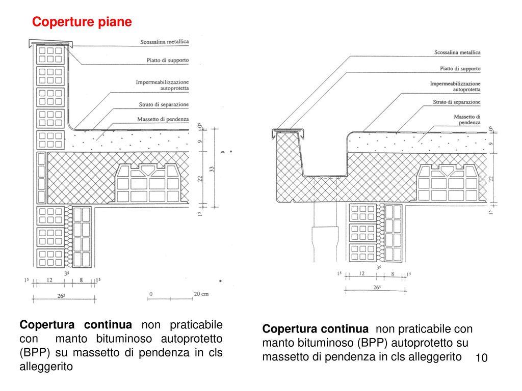 Best Impermeabilizzazione Terrazze Piane Photos - Amazing Design ...