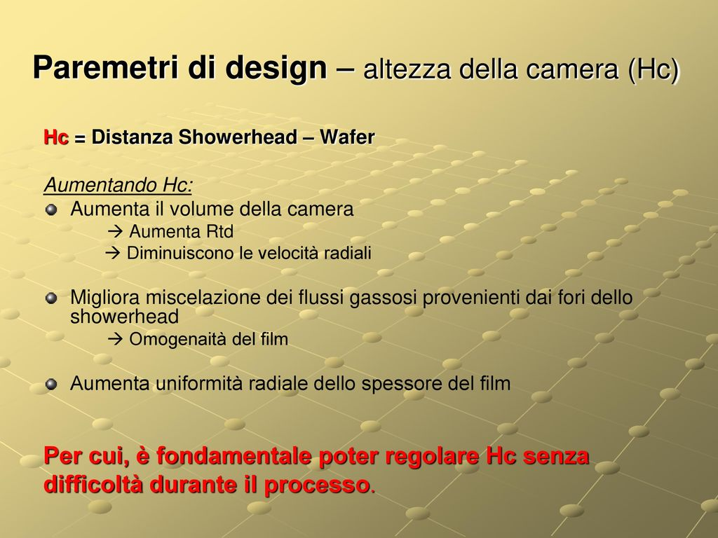Reattori cvd ppt scaricare for Layout della camera familiare