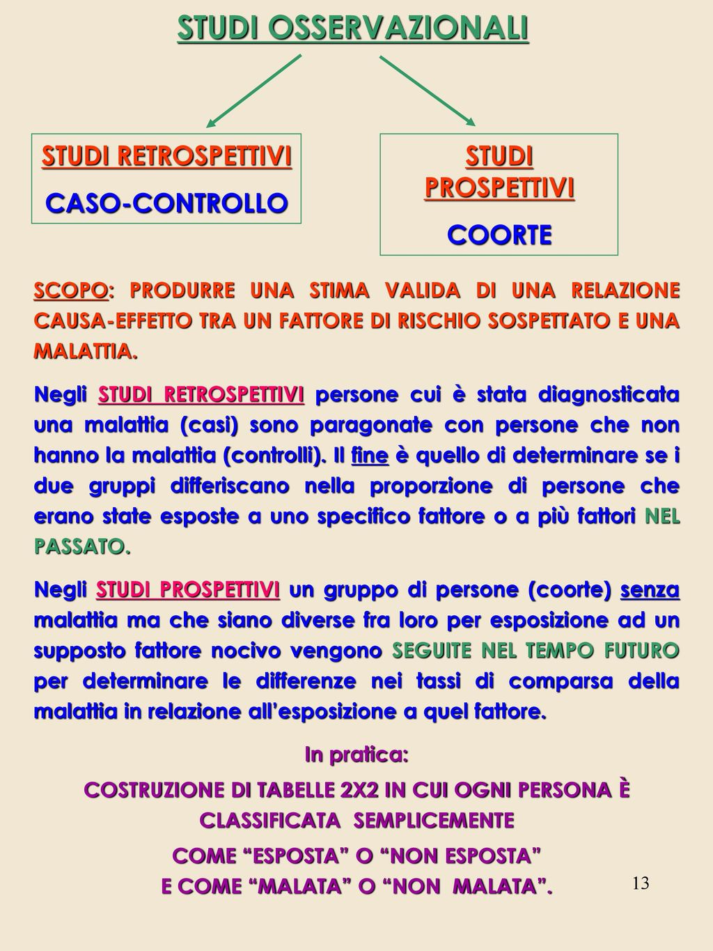 studi trasversali o di prevalenza cross sectional studies