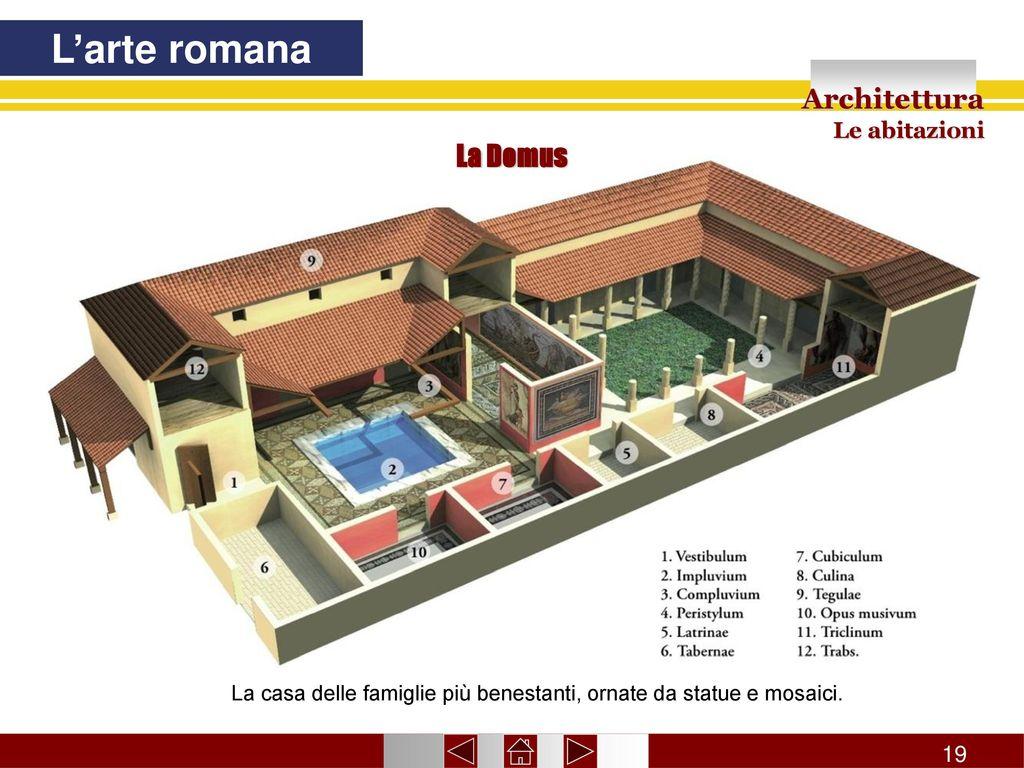 L arte romana architettura roma 11 campidoglio tempio di - La casa romana ...