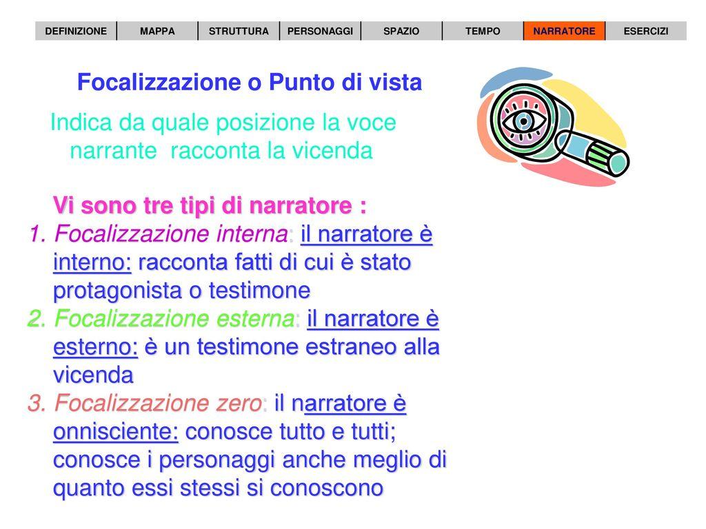 Il testo narrativo definizione mappa struttura for Narratore e interno o esterno