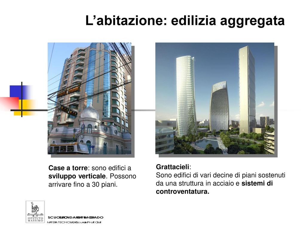 L abitazione ppt video online scaricare for 2 piani di costruzione di edifici in metallo