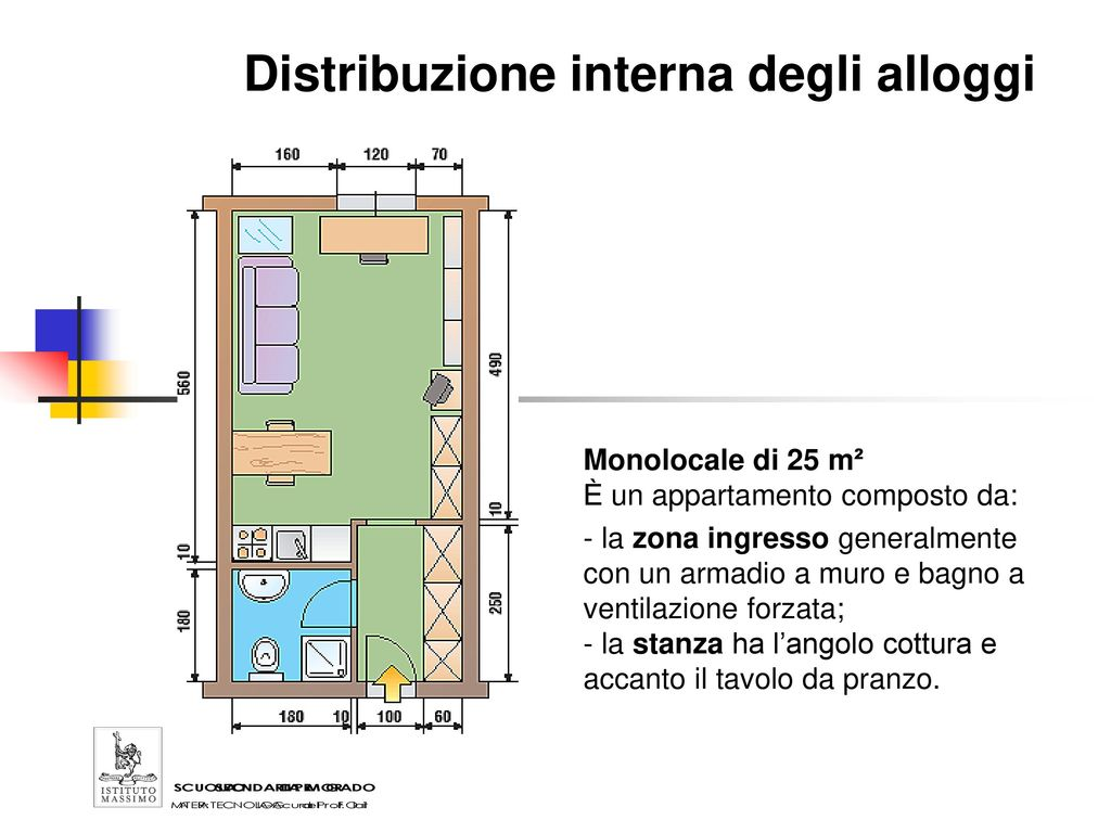 L abitazione ppt video online scaricare - Ventilazione forzata bagno ...