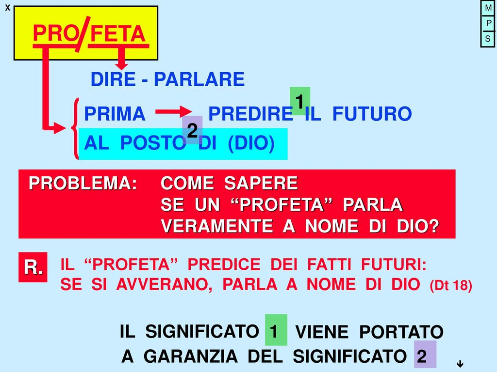 Produktionswirtschaft 2000: Perspektiven für die Fabrik der Zukunft 1999