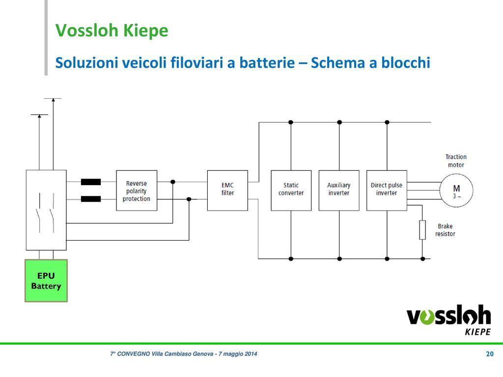 Nett Drahtschema Bilder - Elektrische Schaltplan-Ideen ...