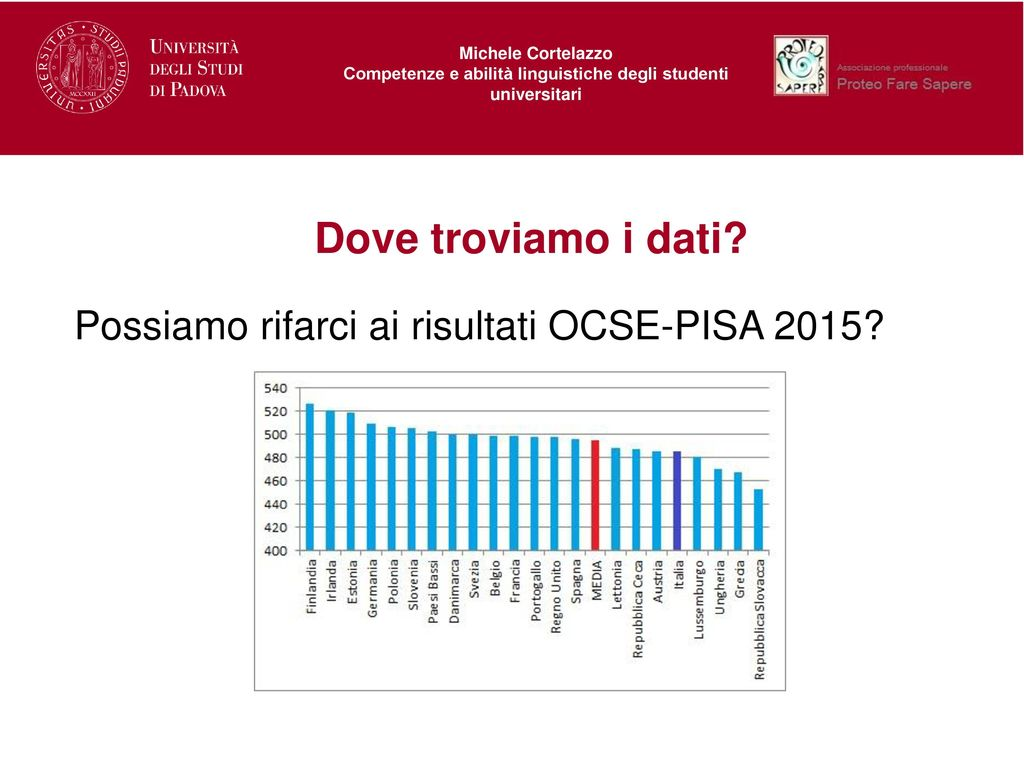 Competenze e abilit linguistiche degli studenti - Dove trovo i dati catastali ...