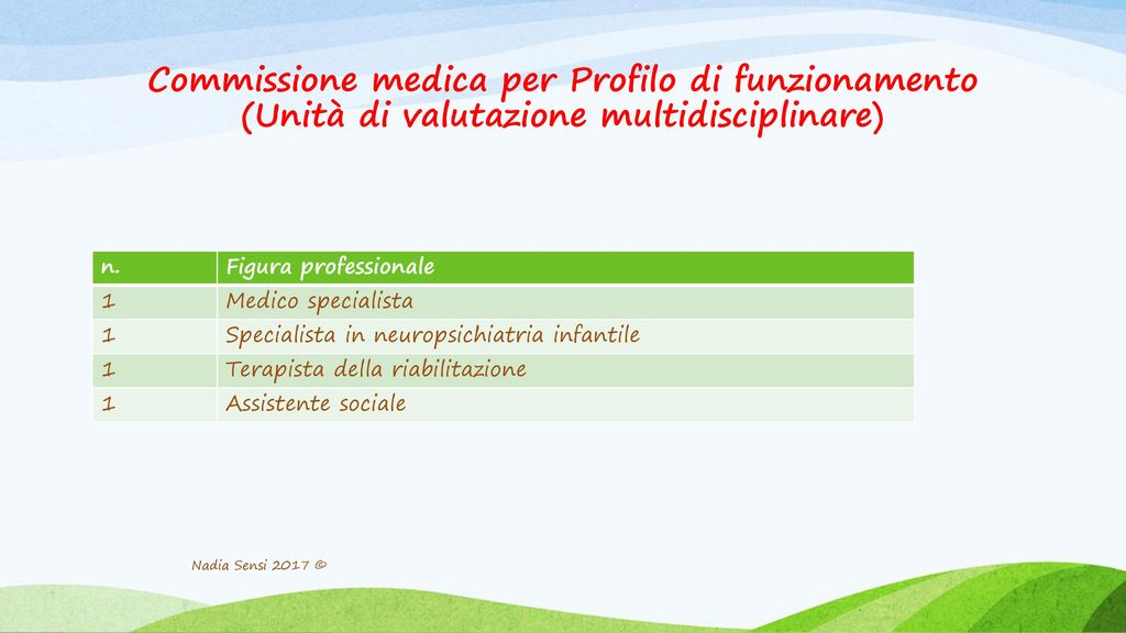 Commissione medica per Profilo di funzionamento (Unità di valutazione multidisciplinare)