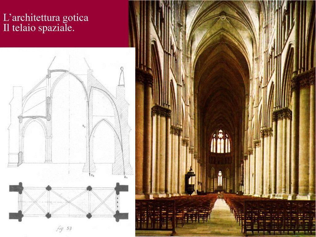 Corso integrato di architettura e statica per l edilizia for Strumento di progettazione di architettura online