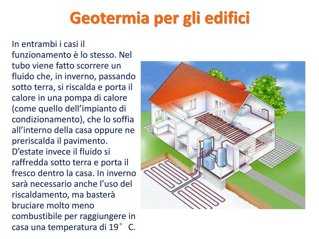 Una centrale geotermica ppt video online scaricare for Come costruire una casa per meno di 100k