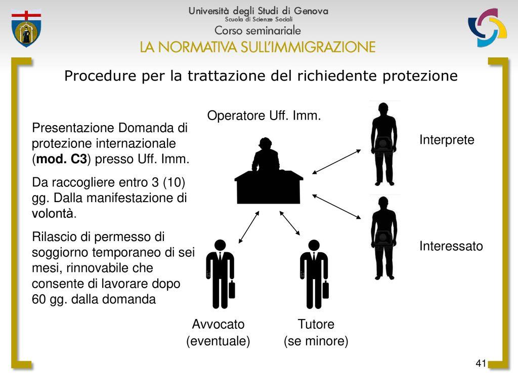 Stunning Documento Di Soggiorno In Trattazione Ideas - Amazing ...