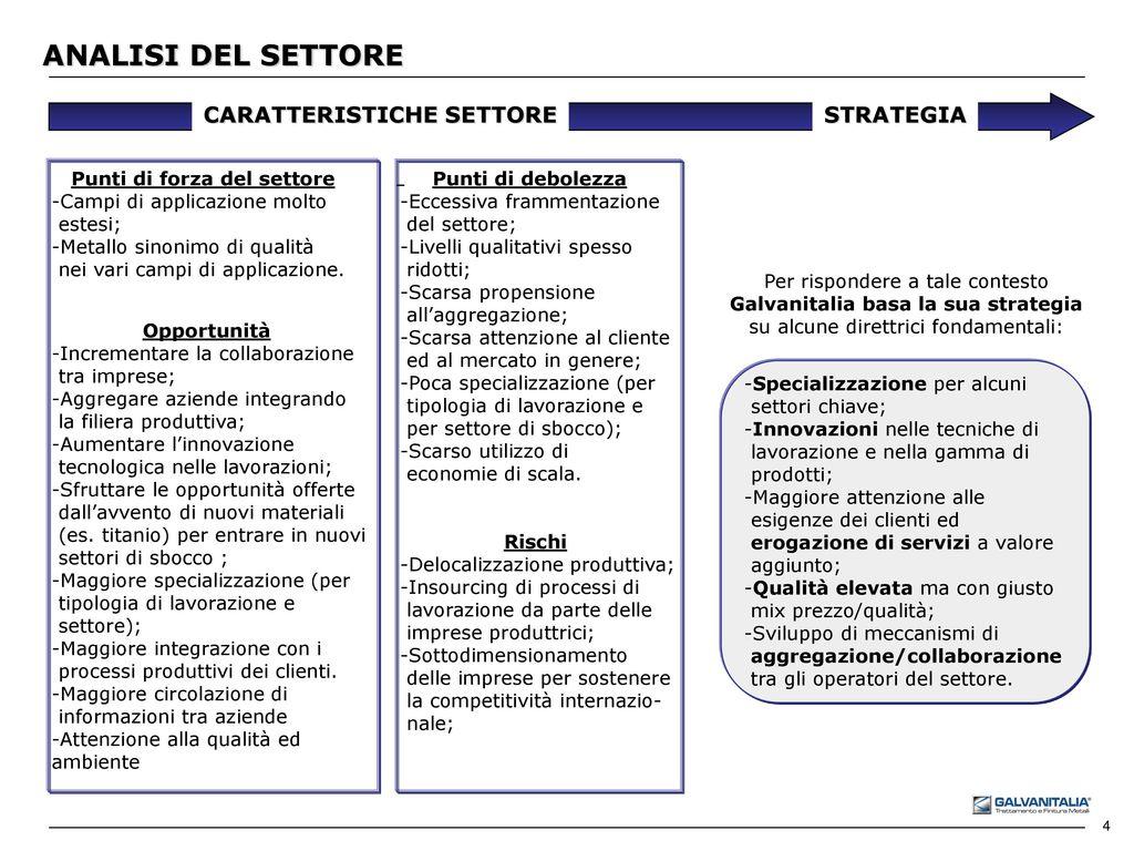 Presentazione della societa ppt scaricare for Clienti sinonimo