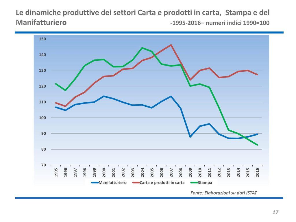 Le Marcature Dei Prodotti : Carta editoria stampa e trasformazione ppt scaricare