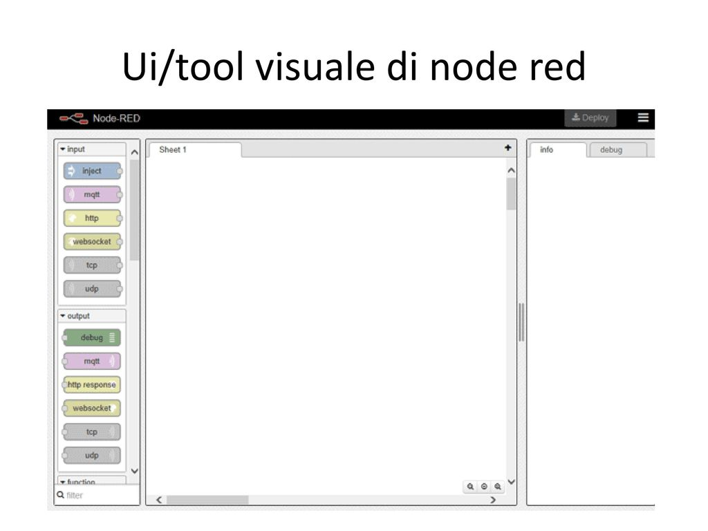 Ui/tool visuale di node red