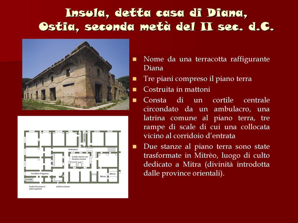 Le abitazioni romane insulae domus villae ppt video for Che disegna piani di casa vicino a me