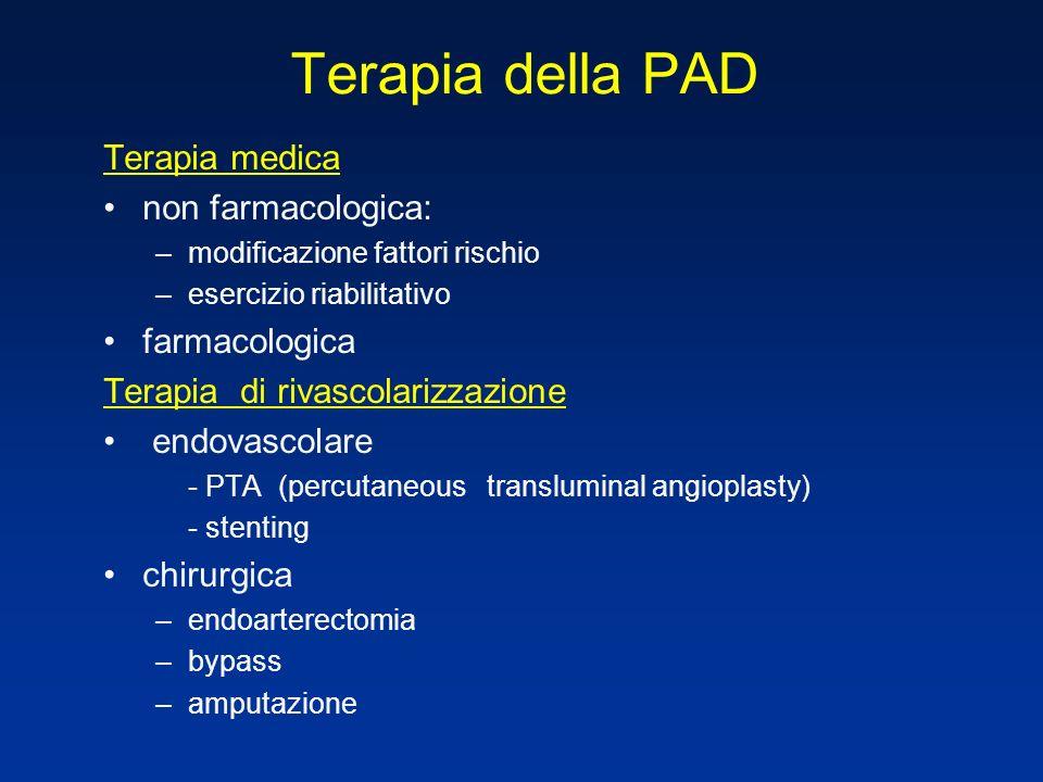 Terapia della PAD Terapia medica non farmacologica: farmacologica