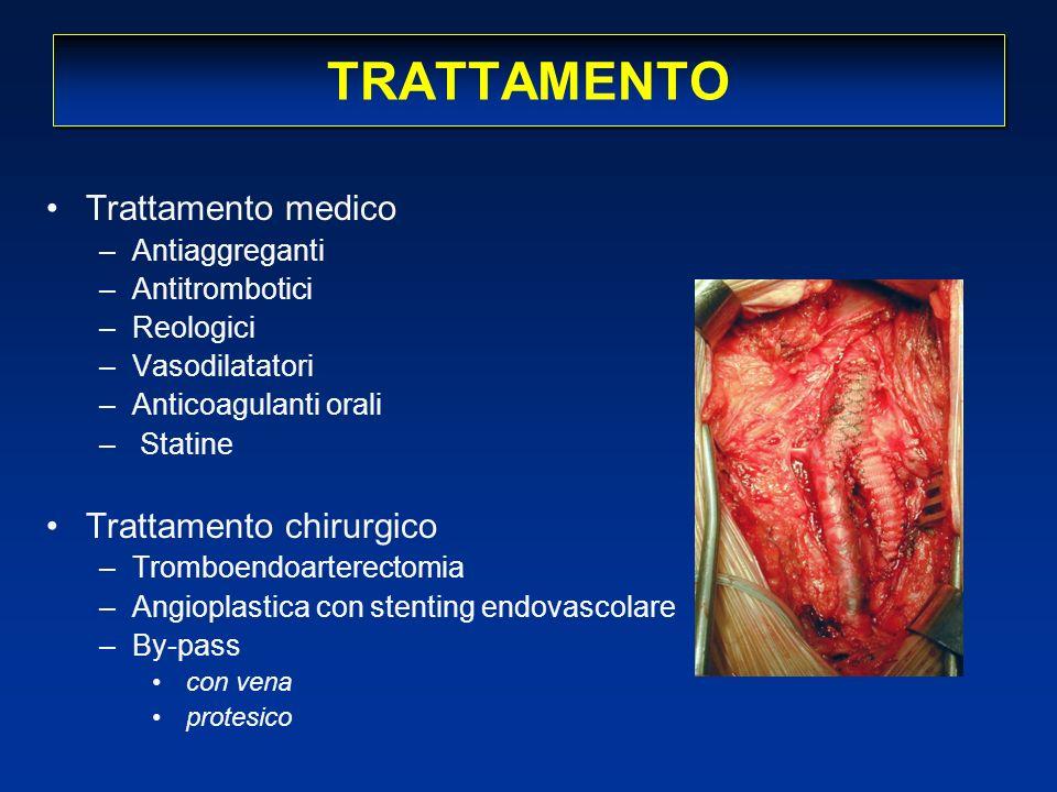 TRATTAMENTO Trattamento medico Trattamento chirurgico Antiaggreganti