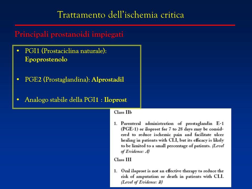 Trattamento dell'ischemia critica