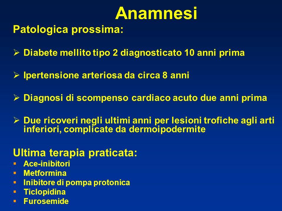 Anamnesi Patologica prossima: Ultima terapia praticata: