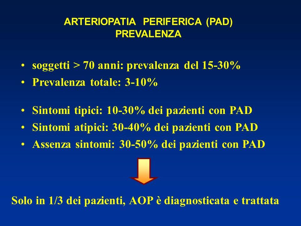 ARTERIOPATIA PERIFERICA (PAD) PREVALENZA