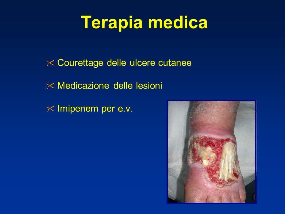 Terapia medica Courettage delle ulcere cutanee