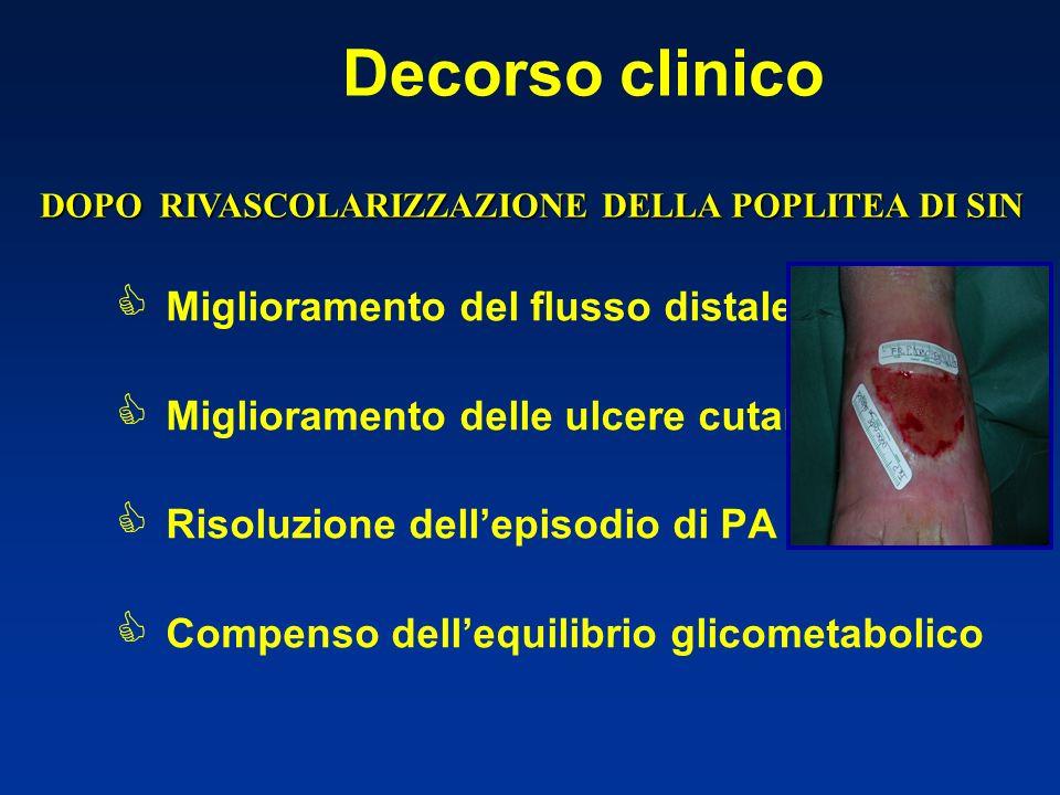Decorso clinico Miglioramento del flusso distale