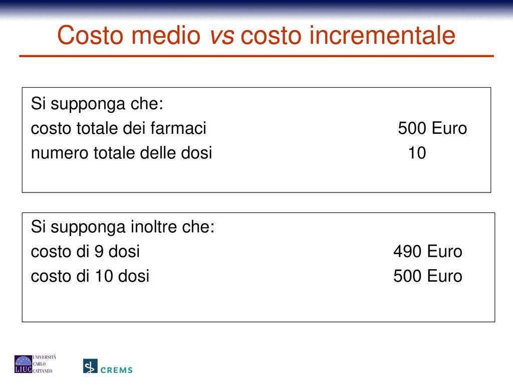 Cops 15 edizione castellanza ppt scaricare for Costo medio dei progetti