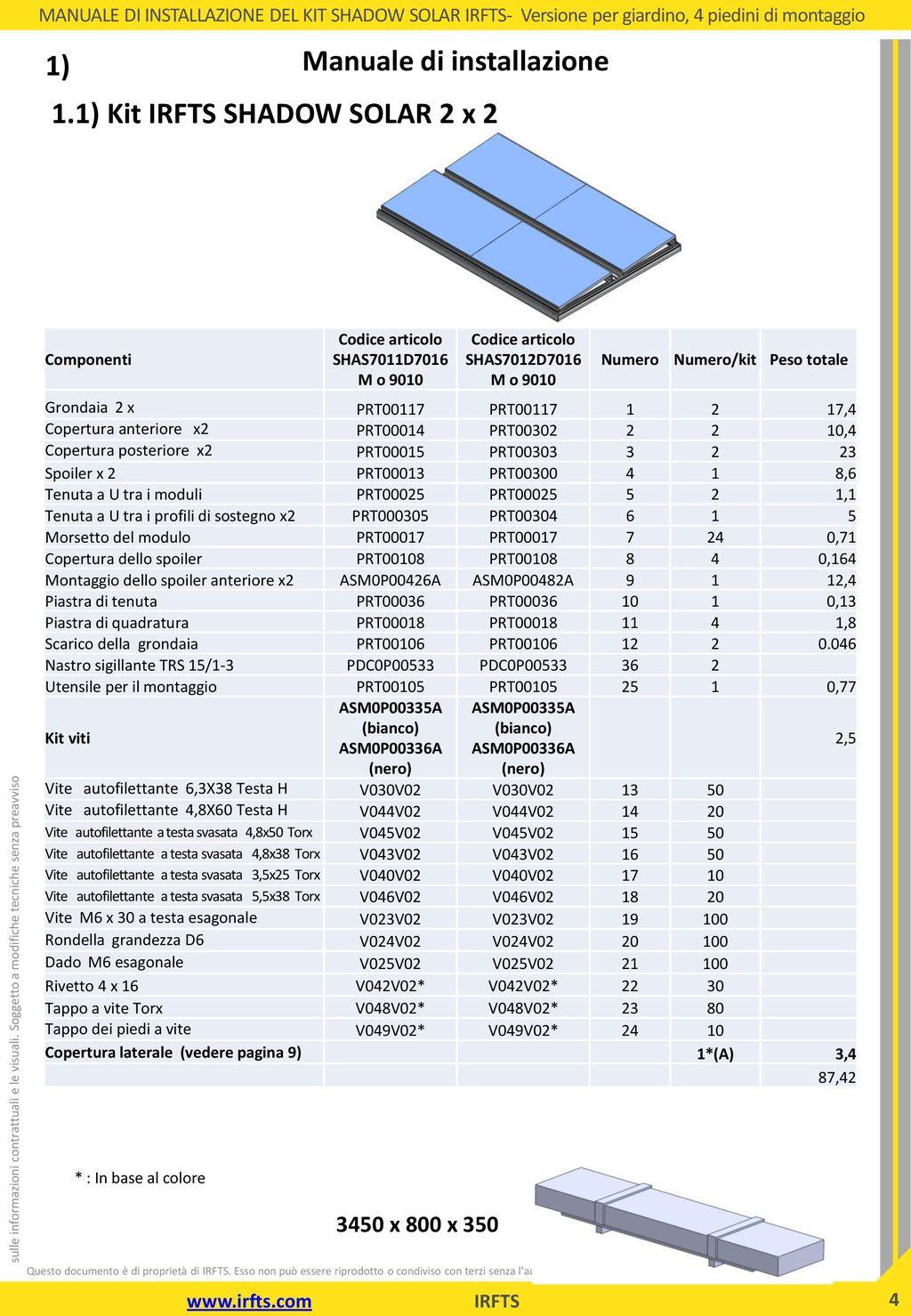 Strutture shadow solar produzione di energia e for Absoluta 16 manuale installazione