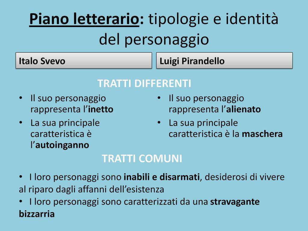 Piano letterario: tipologie e identità del personaggio