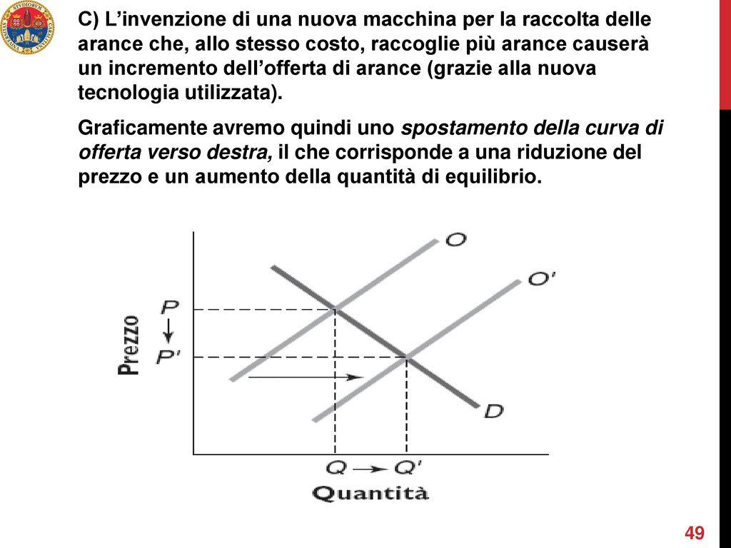 Teoria del consumo offerta e equilibrio ppt scaricare for Costo del garage di una macchina
