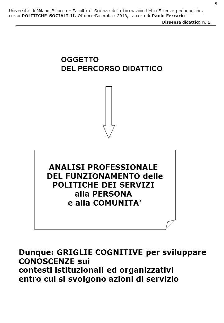 ANALISI PROFESSIONALE DEL FUNZIONAMENTO delle