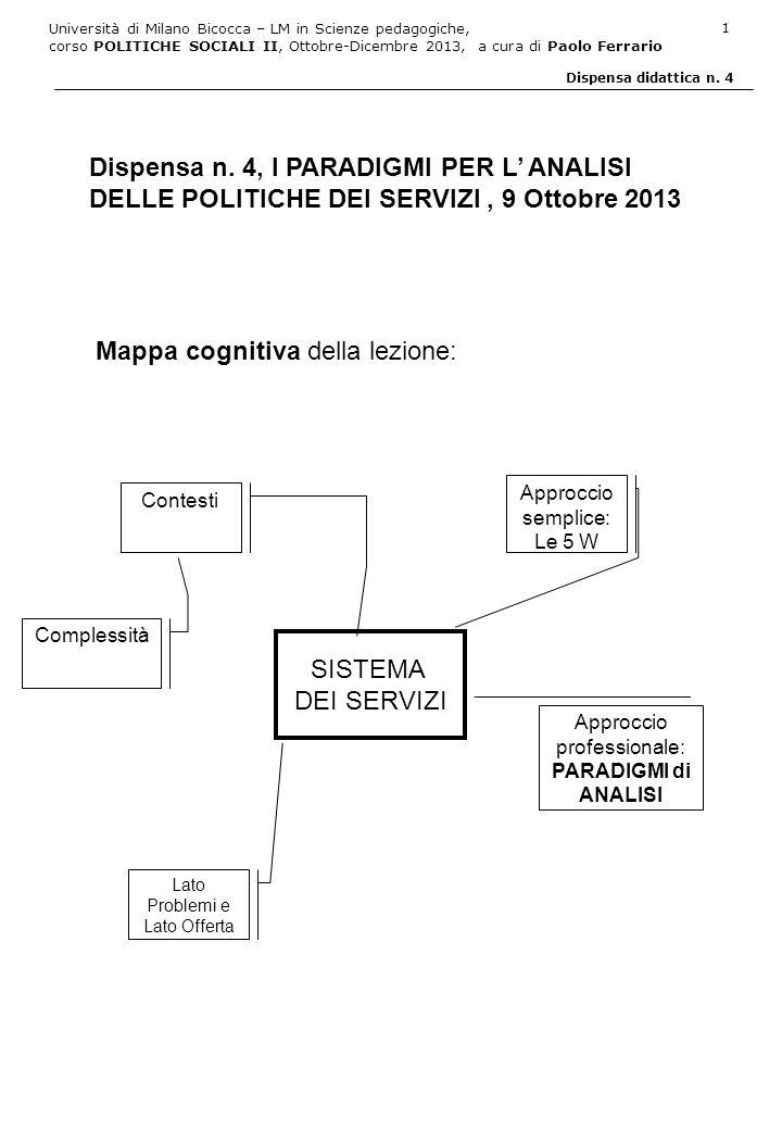 Mappa cognitiva della lezione: