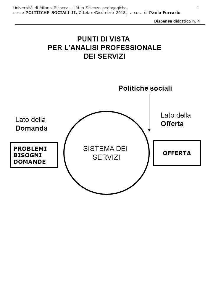 PER L'ANALISI PROFESSIONALE