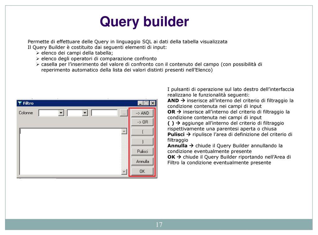 City trek client web presentazione di sofia gamberi ppt for Definizione della lista punch