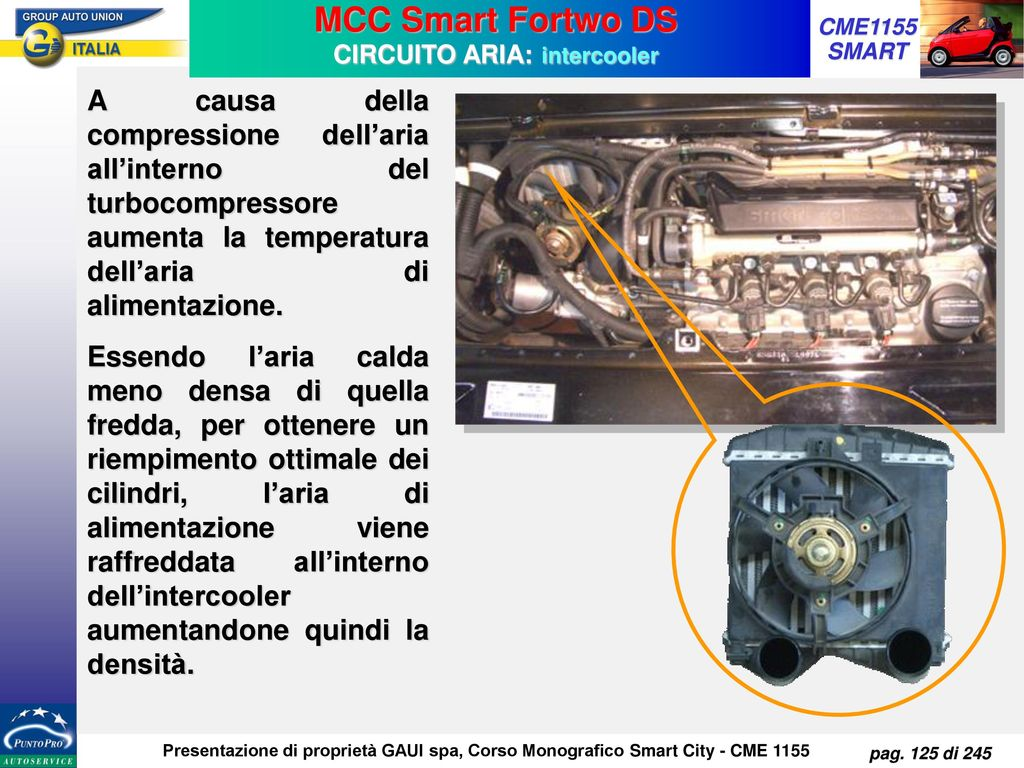 MCC Smart Fortwo DS CIRCUITO ARIA: intercooler