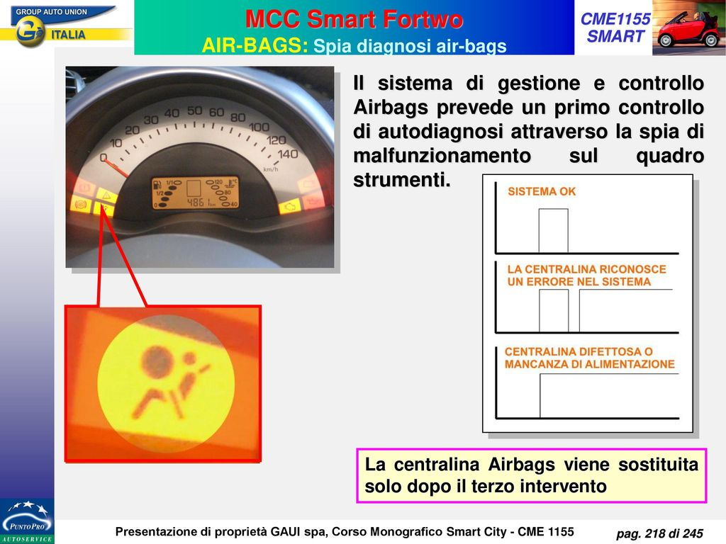 MCC Smart Fortwo AIR-BAGS: Spia diagnosi air-bags