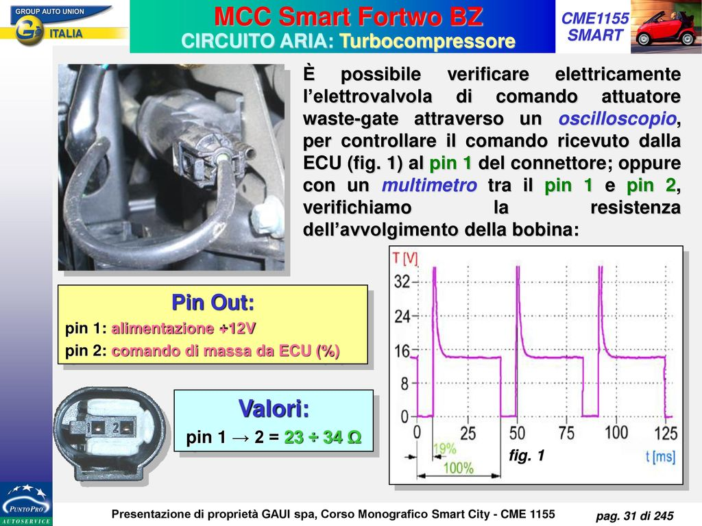 CIRCUITO ARIA: Turbocompressore