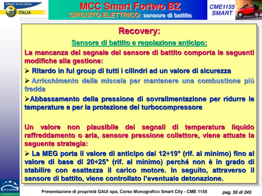 MCC Smart Fortwo BZ Recovery: