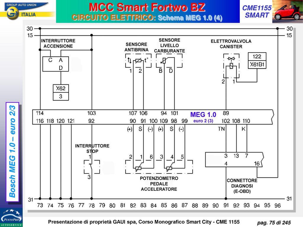 Schema Elettrico City : Mcc smart city fortwo corso cme ppt