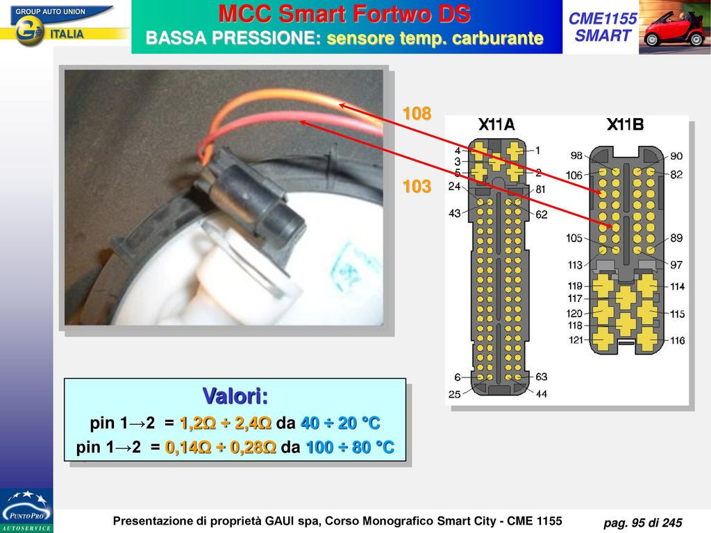 MCC Smart Fortwo DS BASSA PRESSIONE: sensore temp. carburante