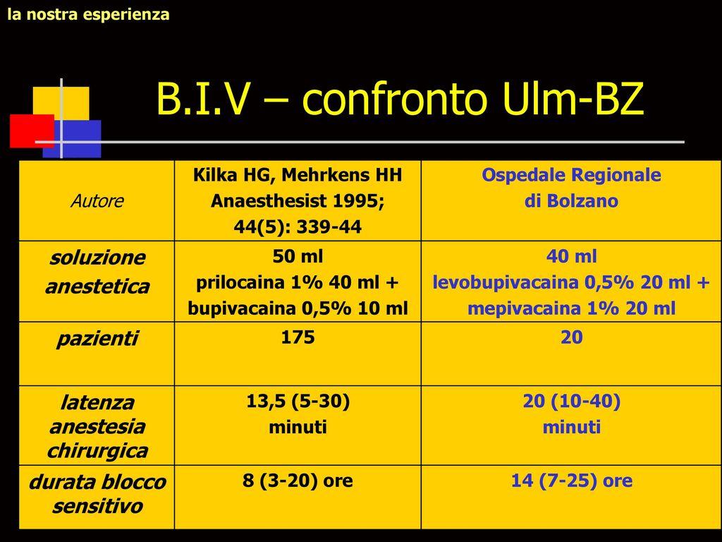 Anestesia Loco Regionale Per La Chirurgia Ortopedica Dell Arto  -> Sala Gessi Bolzano